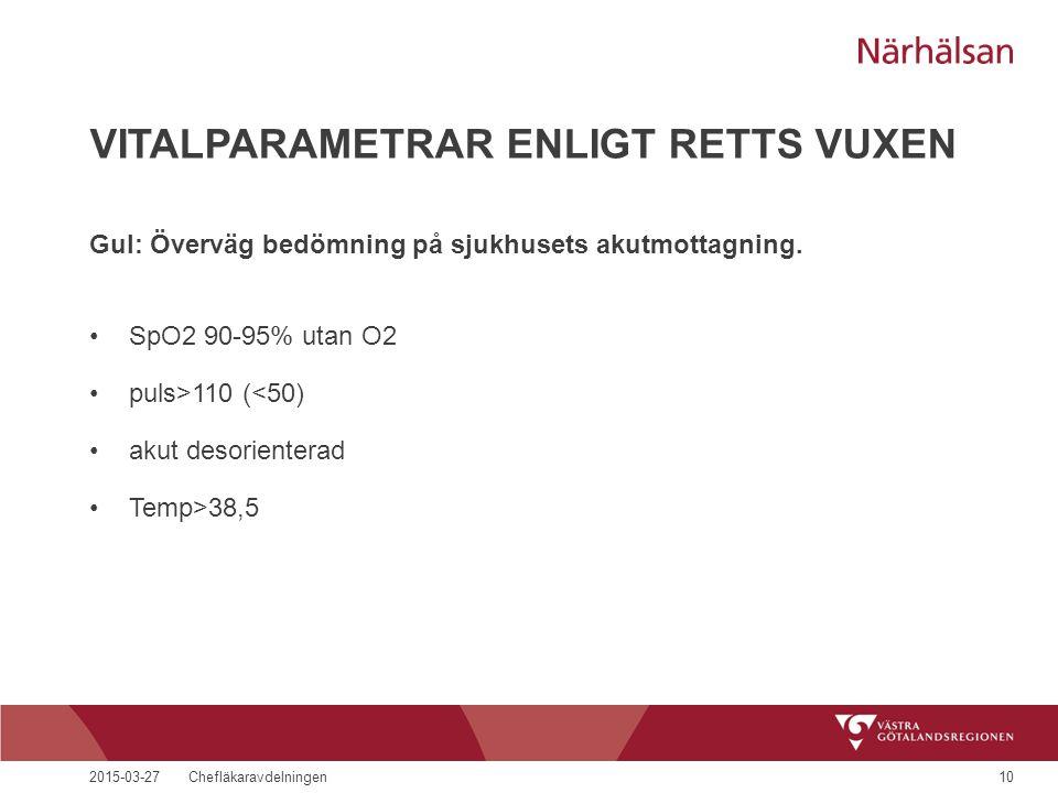 VITALPARAMETRAR ENLIGT RETTS VUXEN Gul: Överväg bedömning på sjukhusets akutmottagning. SpO2 90-95% utan O2 puls>110 (<50) akut desorienterad Temp>38,