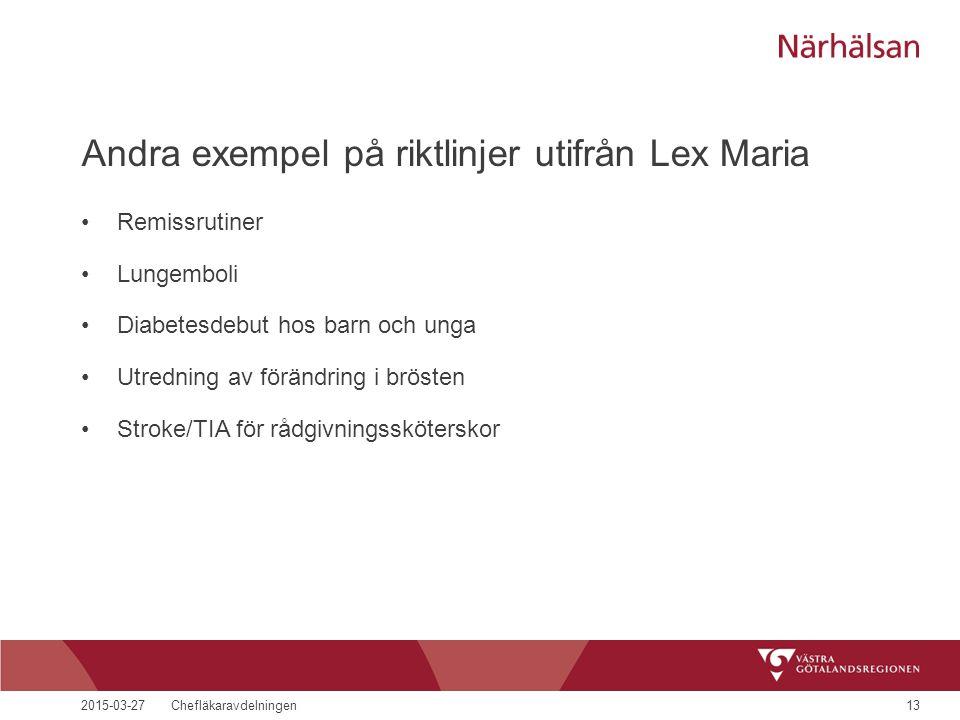 Andra exempel på riktlinjer utifrån Lex Maria Remissrutiner Lungemboli Diabetesdebut hos barn och unga Utredning av förändring i brösten Stroke/TIA för rådgivningssköterskor 2015-03-27Chefläkaravdelningen13
