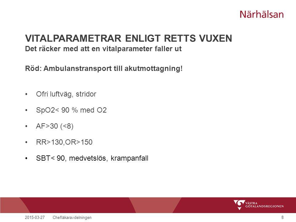 2015-03-27Chefläkaravdelningen8 VITALPARAMETRAR ENLIGT RETTS VUXEN Det räcker med att en vitalparameter faller ut Röd: Ambulanstransport till akutmottagning.