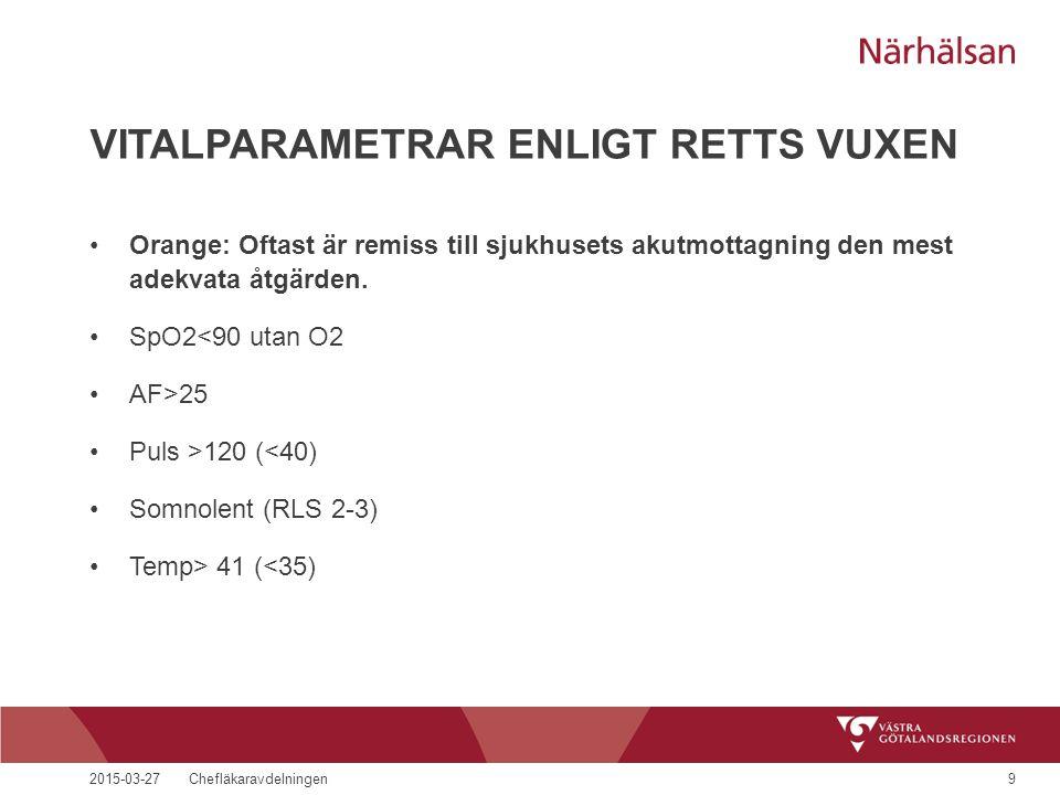 VITALPARAMETRAR ENLIGT RETTS VUXEN Orange: Oftast är remiss till sjukhusets akutmottagning den mest adekvata åtgärden. SpO2<90 utan O2 AF>25 Puls >120
