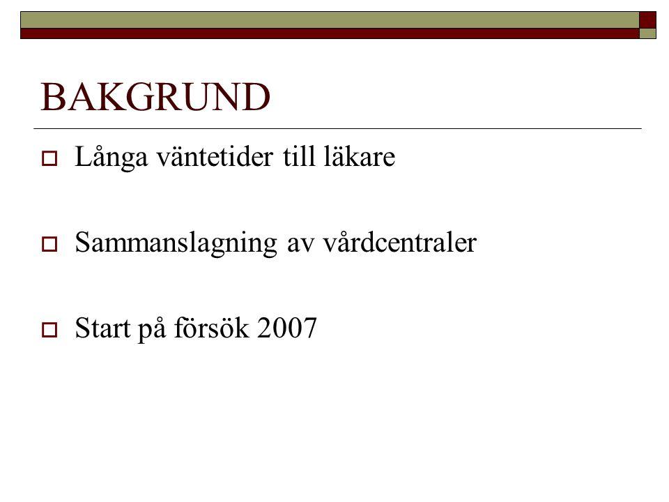 BAKGRUND  Långa väntetider till läkare  Sammanslagning av vårdcentraler  Start på försök 2007