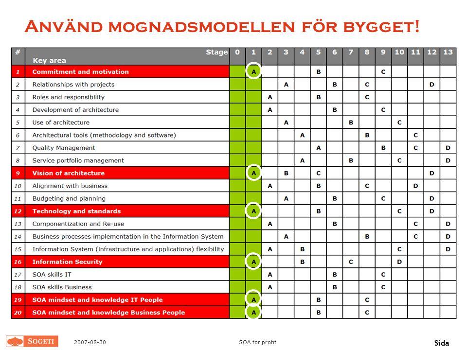 2007-08-30SOA for profit Sida 101 Använd mognadsmodellen för bygget!