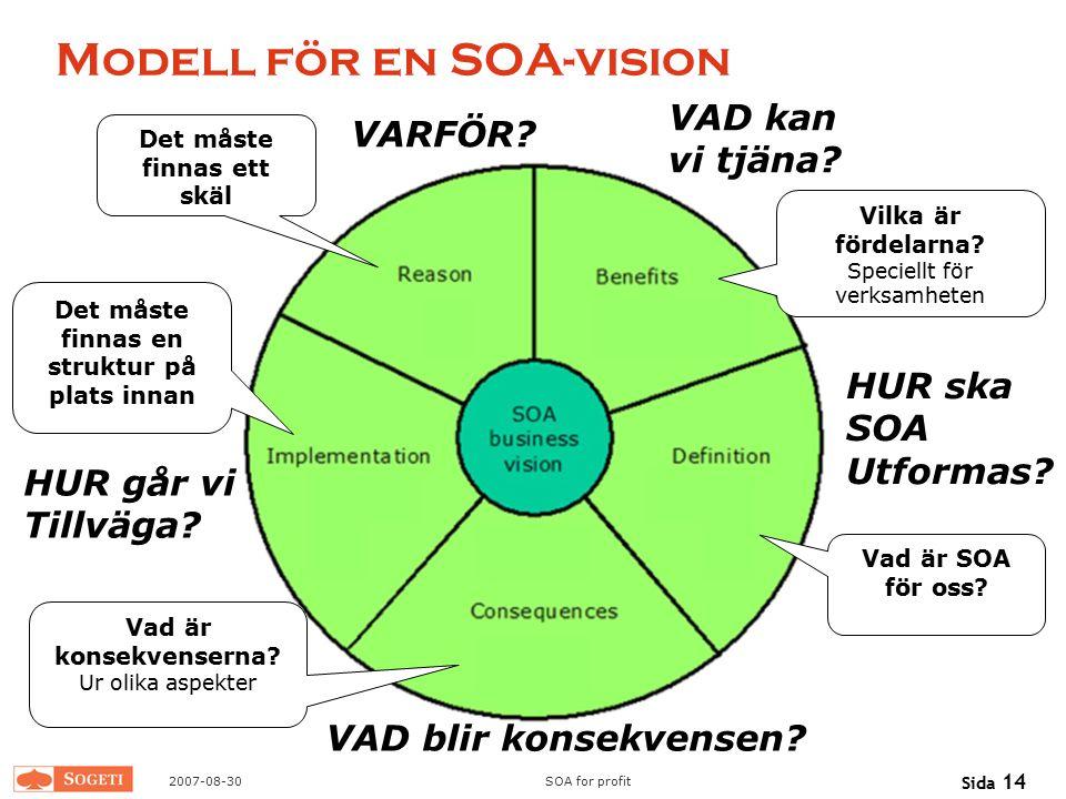 2007-08-30SOA for profit Sida 14 Modell för en SOA-vision Det måste finnas ett skäl Det måste finnas en struktur på plats innan Vilka är fördelarna? S
