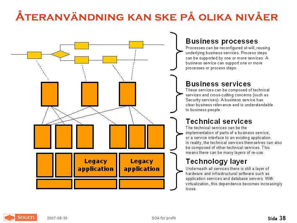 2007-08-30SOA for profit Sida 38 Återanvändning kan ske på olika nivåer