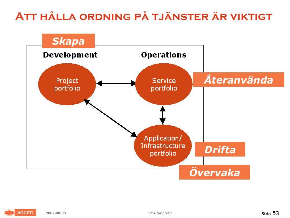 2007-08-30SOA for profit Sida 53 Att hålla ordning på tjänster är viktigt Återanvända Skapa Övervaka Drifta
