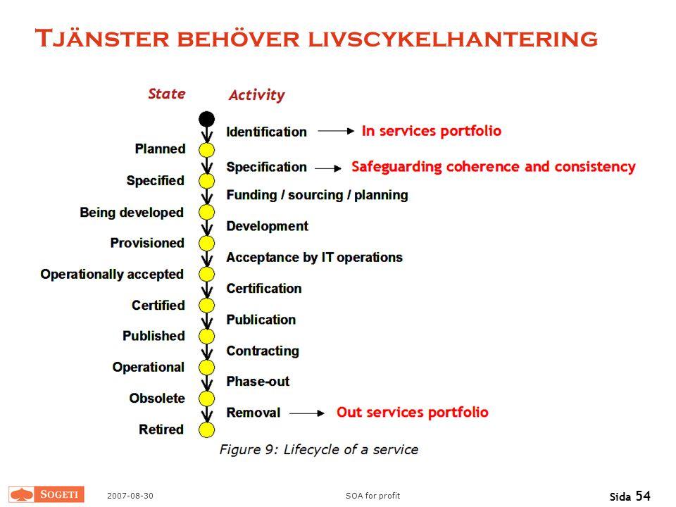2007-08-30SOA for profit Sida 54 Tjänster behöver livscykelhantering