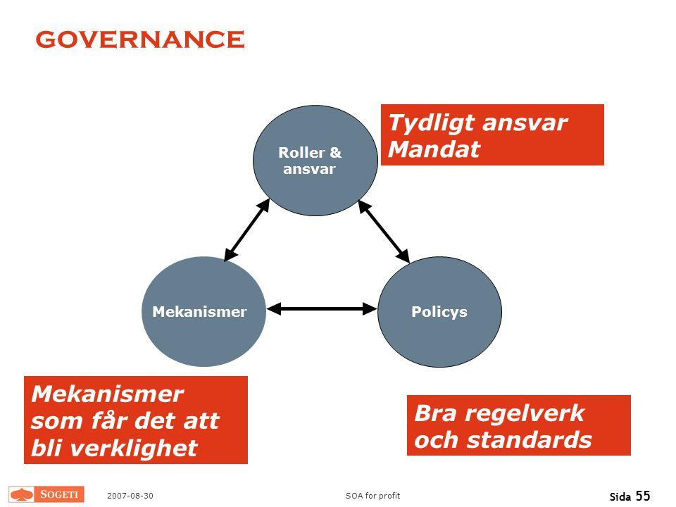 2007-08-30SOA for profit Sida 55 governance Roller & ansvar PolicysMekanismer Tydligt ansvar Mandat Bra regelverk och standards Mekanismer som får det