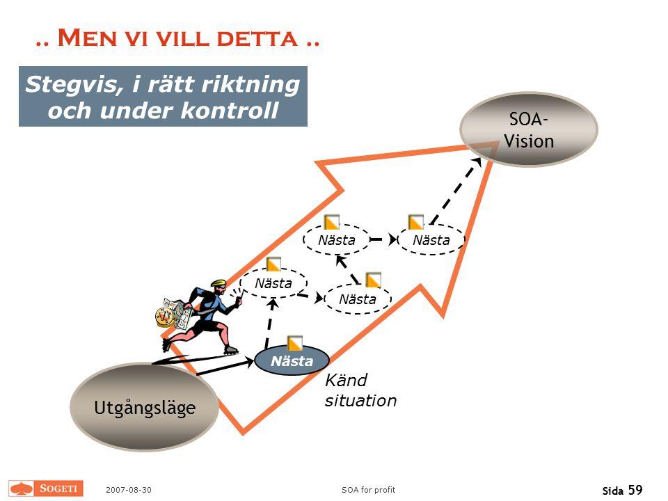 2007-08-30SOA for profit Sida 59.. Men vi vill detta.. Känd situation Utgångsläge Nästa SOA- Vision Stegvis, i rätt riktning och under kontroll