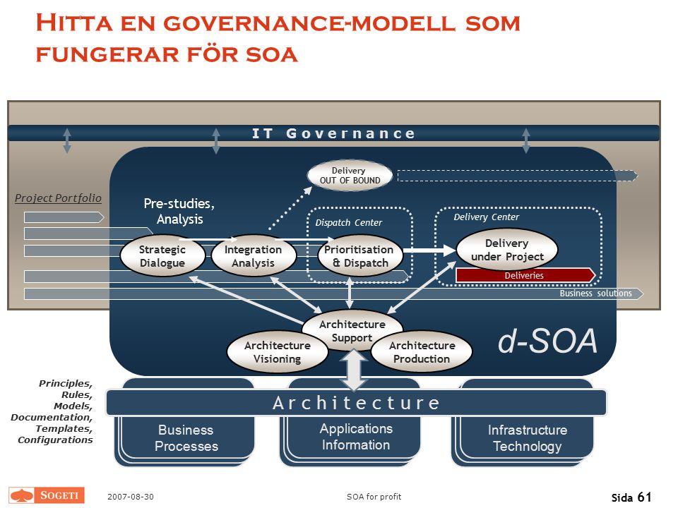 2007-08-30SOA for profit Sida 61 I T G o v e r n a n c e Hitta en governance-modell som fungerar för soa d-SOA Pre-studies, Analysis Delivery OUT OF B