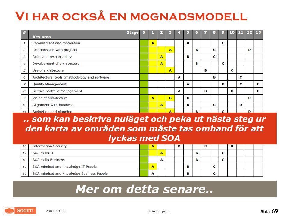 2007-08-30SOA for profit Sida 69 Vi har också en mognadsmodell Mer om detta senare.... som kan beskriva nuläget och peka ut nästa steg ur den karta av