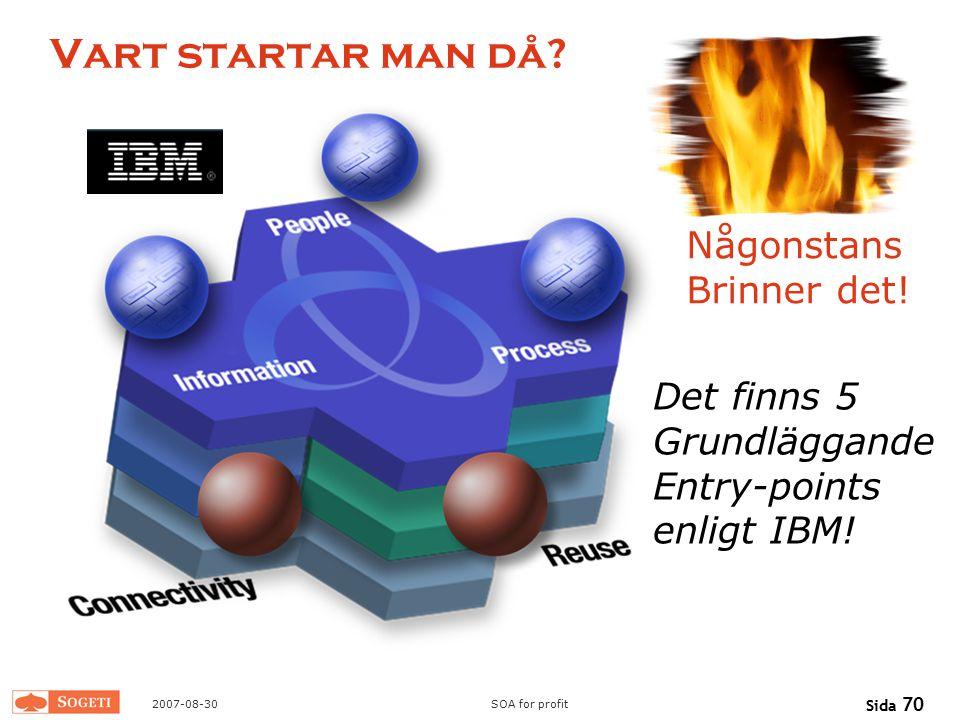 2007-08-30SOA for profit Sida 70 Vart startar man då? Det finns 5 Grundläggande Entry-points enligt IBM! Någonstans Brinner det!