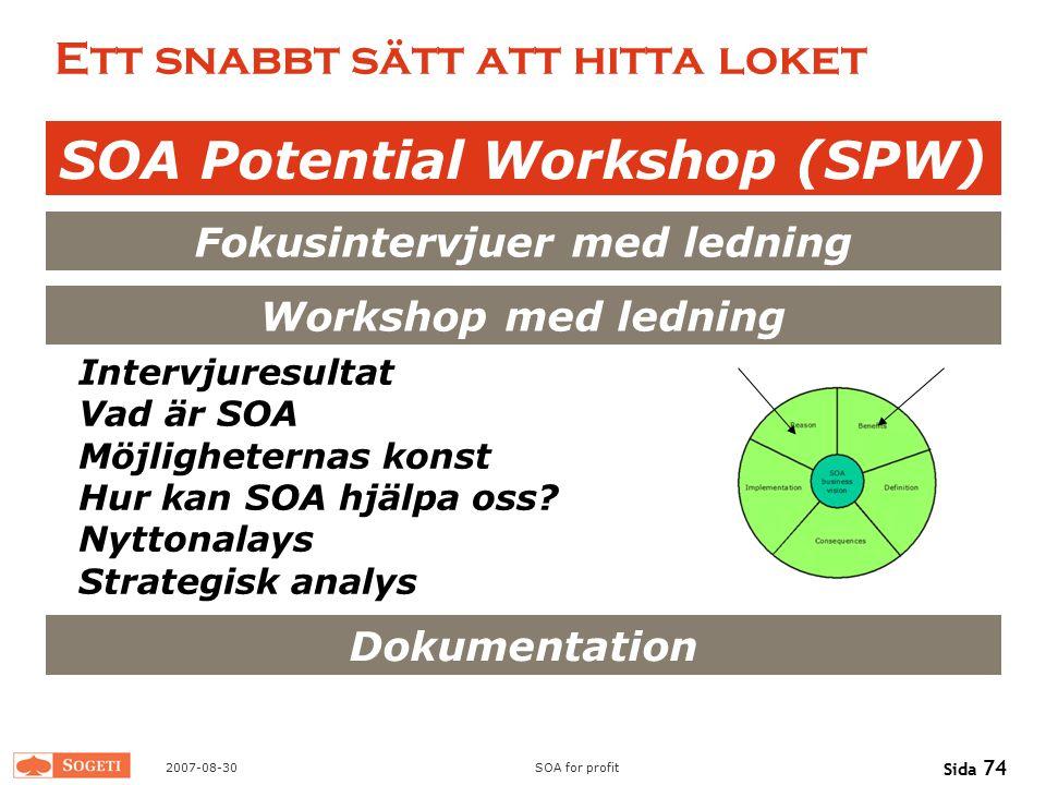 2007-08-30SOA for profit Sida 74 Ett snabbt sätt att hitta loket SOA Potential Workshop (SPW) Fokusintervjuer med ledning Workshop med ledning Dokumen