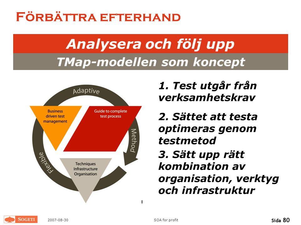 2007-08-30SOA for profit Sida 80 Förbättra efterhand Analysera och följ upp TMap-modellen som koncept 1. Test utgår från verksamhetskrav 2. Sättet att