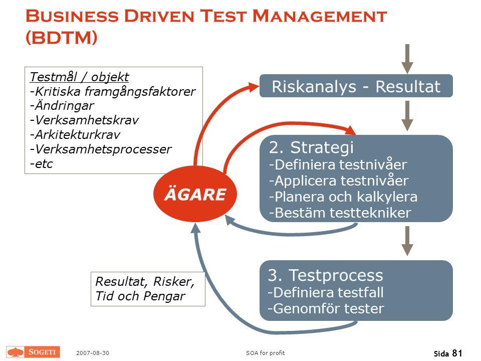 2007-08-30SOA for profit Sida 81 Testmål / objekt -Kritiska framgångsfaktorer -Ändringar -Verksamhetskrav -Arkitekturkrav -Verksamhetsprocesser -etc B