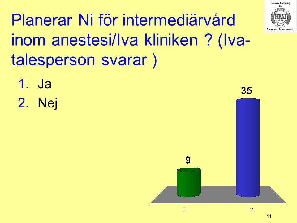 11 Planerar Ni för intermediärvård inom anestesi/Iva kliniken ? (Iva- talesperson svarar ) 1.Ja 2.Nej