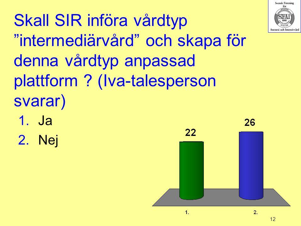 """12 Skall SIR införa vårdtyp """"intermediärvård"""" och skapa för denna vårdtyp anpassad plattform ? (Iva-talesperson svarar) 1.Ja 2.Nej"""