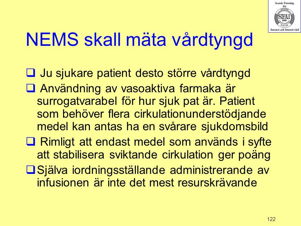 122 NEMS skall mäta vårdtyngd  Ju sjukare patient desto större vårdtyngd  Användning av vasoaktiva farmaka är surrogatvarabel för hur sjuk pat är. P