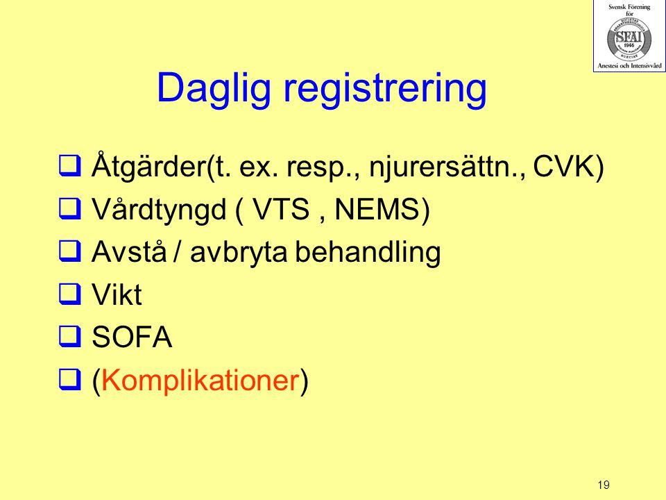 19 Daglig registrering  Åtgärder(t. ex. resp., njurersättn., CVK)  Vårdtyngd ( VTS, NEMS)  Avstå / avbryta behandling  Vikt  SOFA  (Komplikation