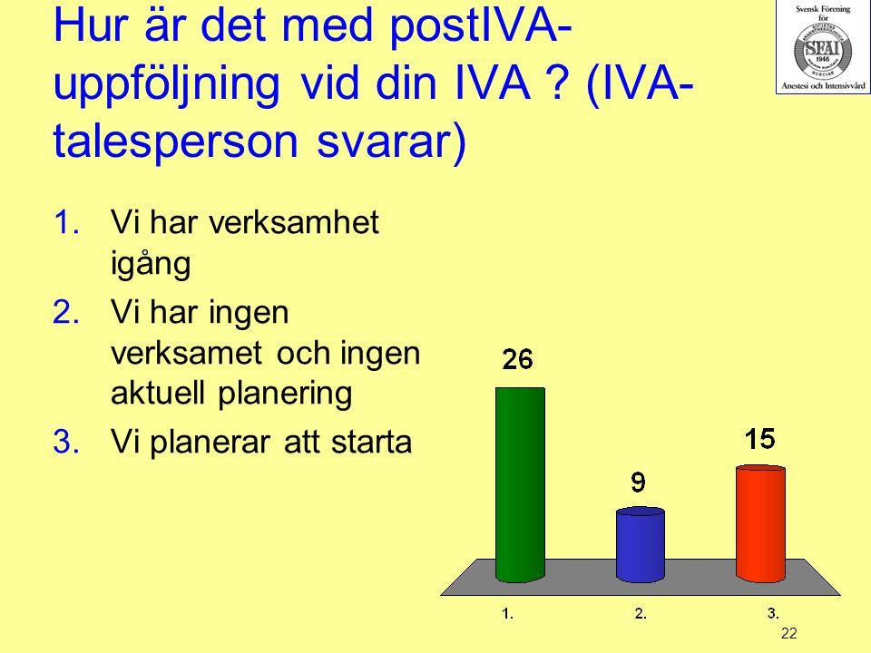 22 Hur är det med postIVA- uppföljning vid din IVA ? (IVA- talesperson svarar) 1.Vi har verksamhet igång 2.Vi har ingen verksamet och ingen aktuell pl