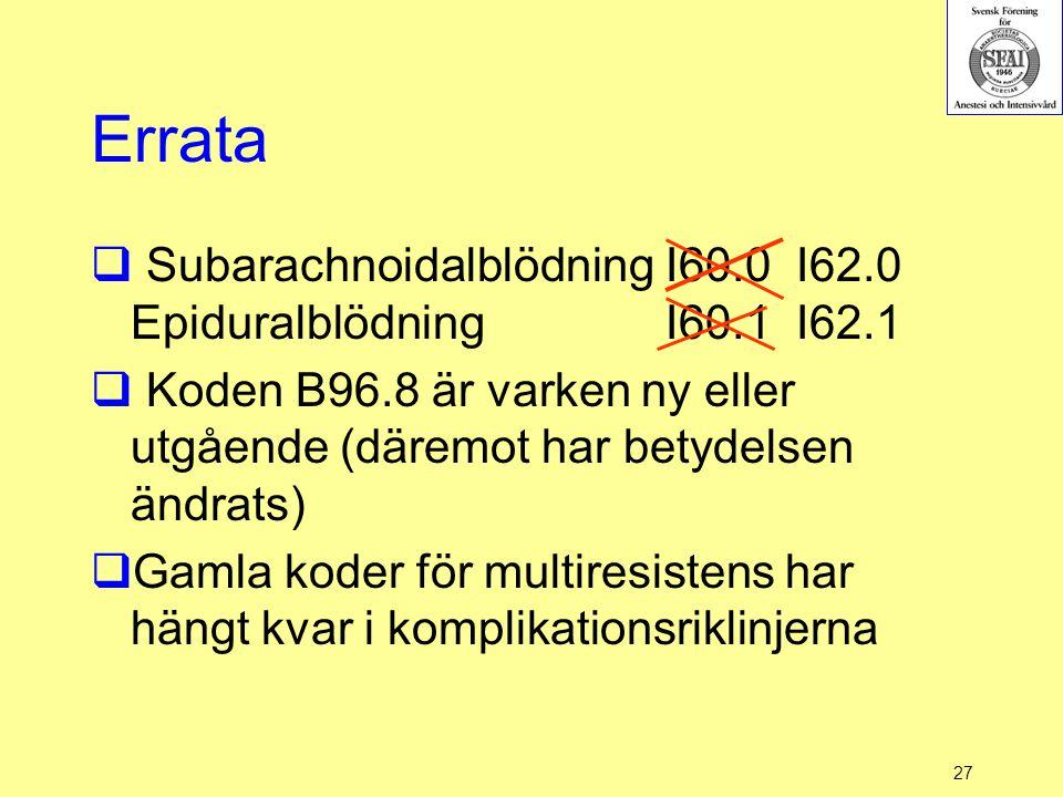 27 Errata  Subarachnoidalblödning I60.0 I62.0 Epiduralblödning I60.1 I62.1  Koden B96.8 är varken ny eller utgående (däremot har betydelsen ändrats)