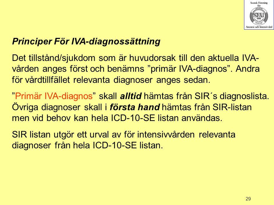 """29 Principer För IVA-diagnossättning Det tillstånd/sjukdom som är huvudorsak till den aktuella IVA- vården anges först och benämns """"primär IVA-diagnos"""