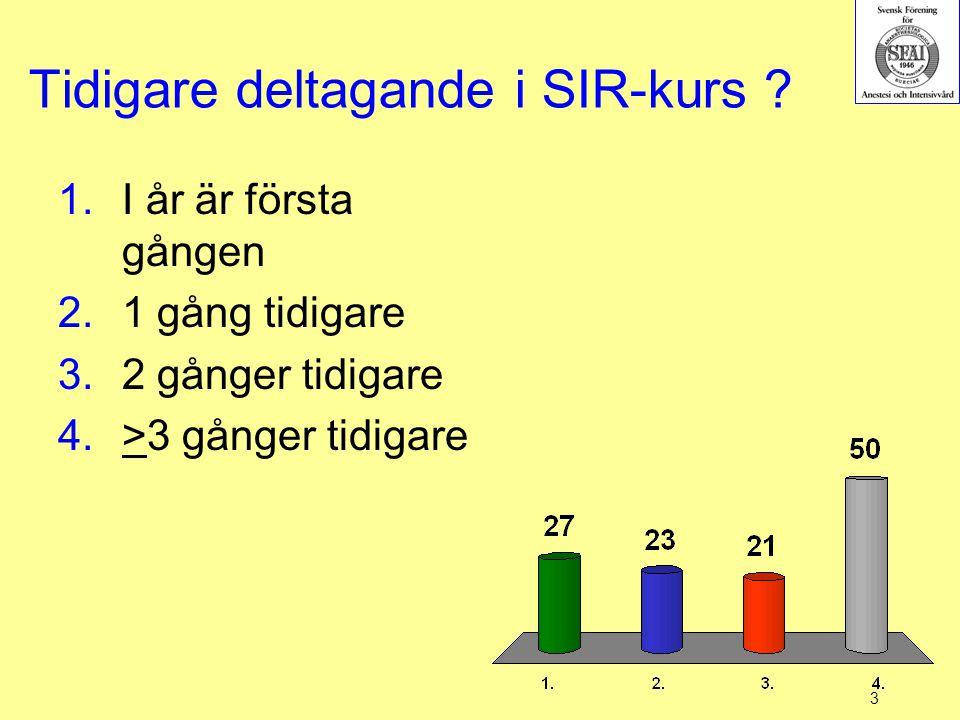 3 Tidigare deltagande i SIR-kurs ? 1.I år är första gången 2.1 gång tidigare 3.2 gånger tidigare 4.>3 gånger tidigare
