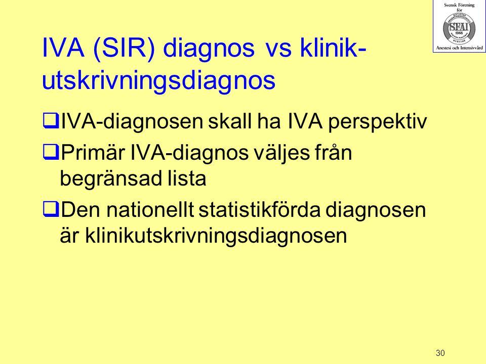 30 IVA (SIR) diagnos vs klinik- utskrivningsdiagnos  IVA-diagnosen skall ha IVA perspektiv  Primär IVA-diagnos väljes från begränsad lista  Den nat