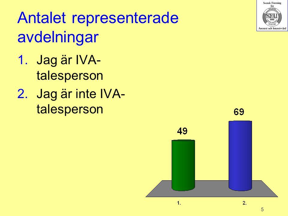 5 Antalet representerade avdelningar 1.Jag är IVA- talesperson 2.Jag är inte IVA- talesperson