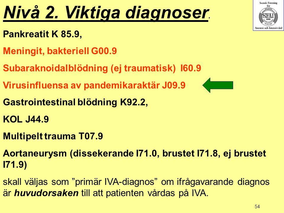 54 Nivå 2. Viktiga diagnoser. Pankreatit K 85.9, Meningit, bakteriell G00.9 Subaraknoidalblödning (ej traumatisk) I60.9 Virusinfluensa av pandemikarak