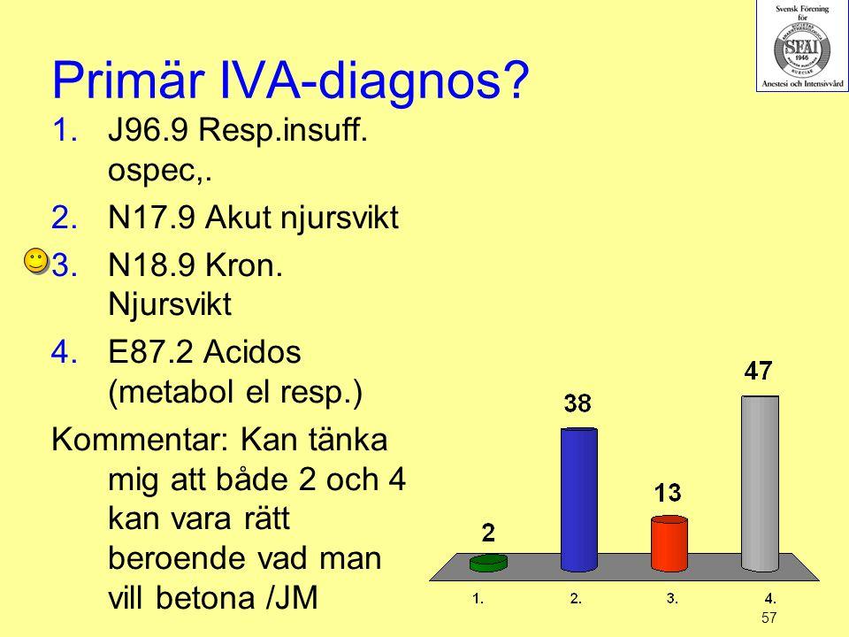 57 Primär IVA-diagnos? 1.J96.9 Resp.insuff. ospec,. 2.N17.9 Akut njursvikt 3.N18.9 Kron. Njursvikt 4.E87.2 Acidos (metabol el resp.) Kommentar: Kan tä