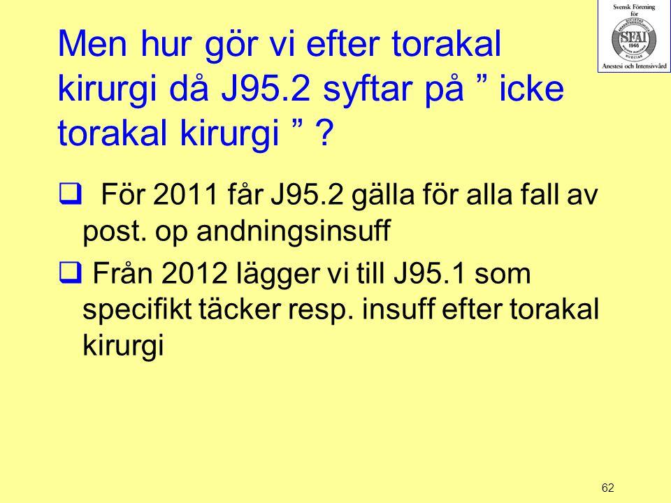 """62 Men hur gör vi efter torakal kirurgi då J95.2 syftar på """" icke torakal kirurgi """" ?  För 2011 får J95.2 gälla för alla fall av post. op andningsins"""