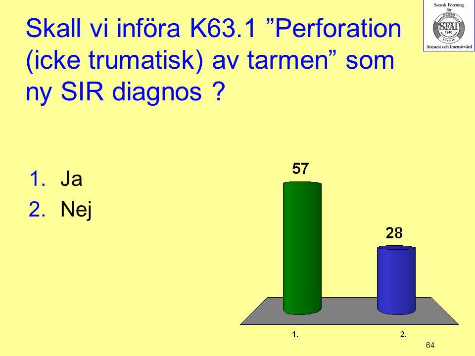 """64 Skall vi införa K63.1 """"Perforation (icke trumatisk) av tarmen"""" som ny SIR diagnos ? 1.Ja 2.Nej"""