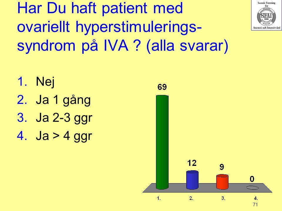 71 Har Du haft patient med ovariellt hyperstimulerings- syndrom på IVA ? (alla svarar) 1.Nej 2.Ja 1 gång 3.Ja 2-3 ggr 4.Ja > 4 ggr