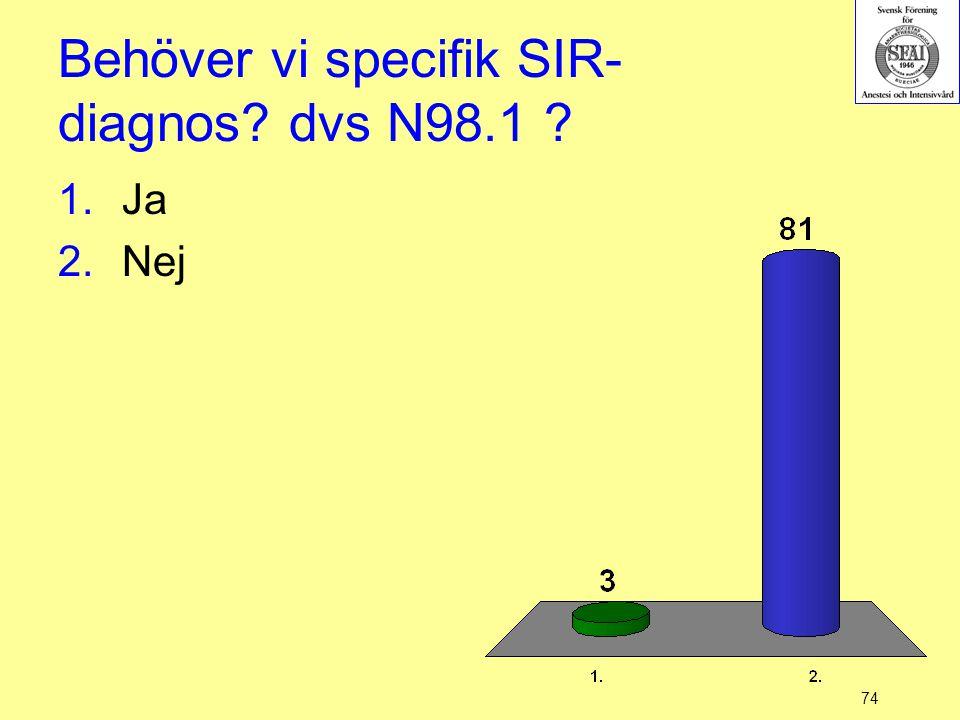 74 Behöver vi specifik SIR- diagnos? dvs N98.1 ? 1.Ja 2.Nej