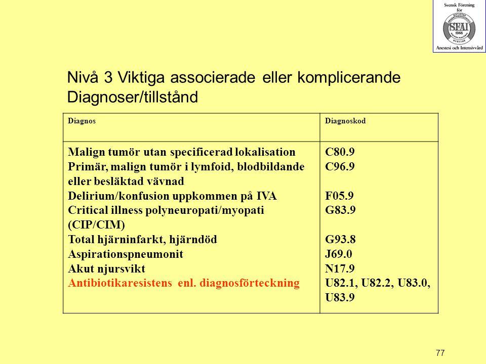 77 DiagnosDiagnoskod Malign tumör utan specificerad lokalisation Primär, malign tumör i lymfoid, blodbildande eller besläktad vävnad Delirium/konfusio