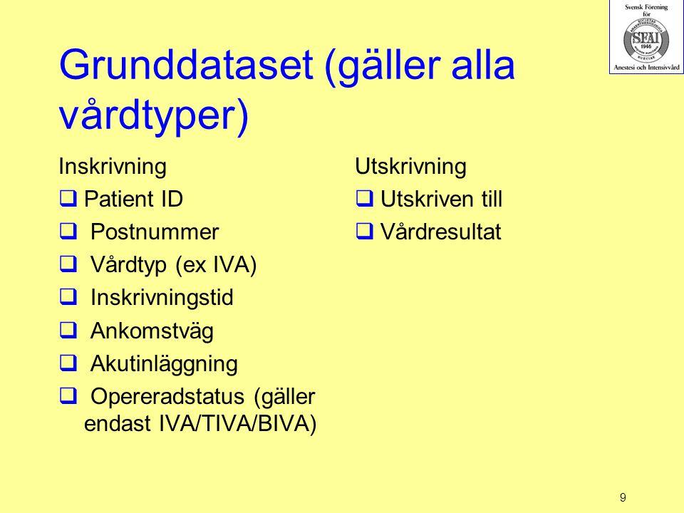 9 Grunddataset (gäller alla vårdtyper) Inskrivning  Patient ID  Postnummer  Vårdtyp (ex IVA)  Inskrivningstid  Ankomstväg  Akutinläggning  Oper