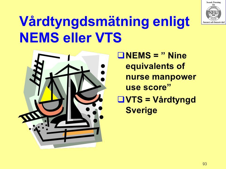 """93 Vårdtyngdsmätning enligt NEMS eller VTS  NEMS = """" Nine equivalents of nurse manpower use score""""  VTS = Vårdtyngd Sverige"""