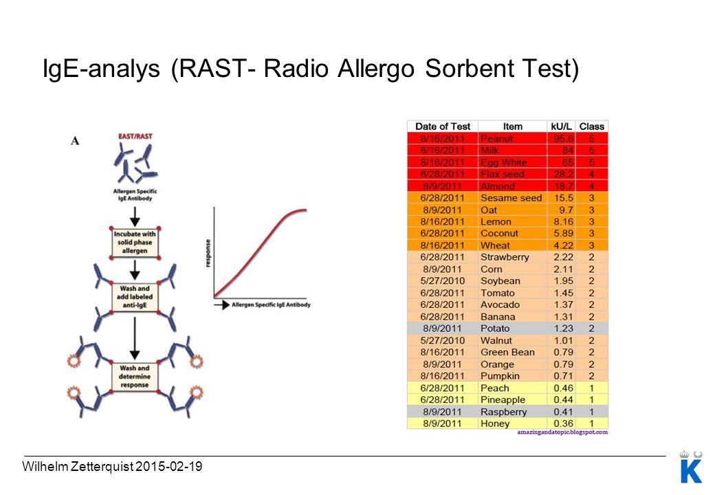 IgE-analys (RAST- Radio Allergo Sorbent Test) Wilhelm Zetterquist 2015-02-19