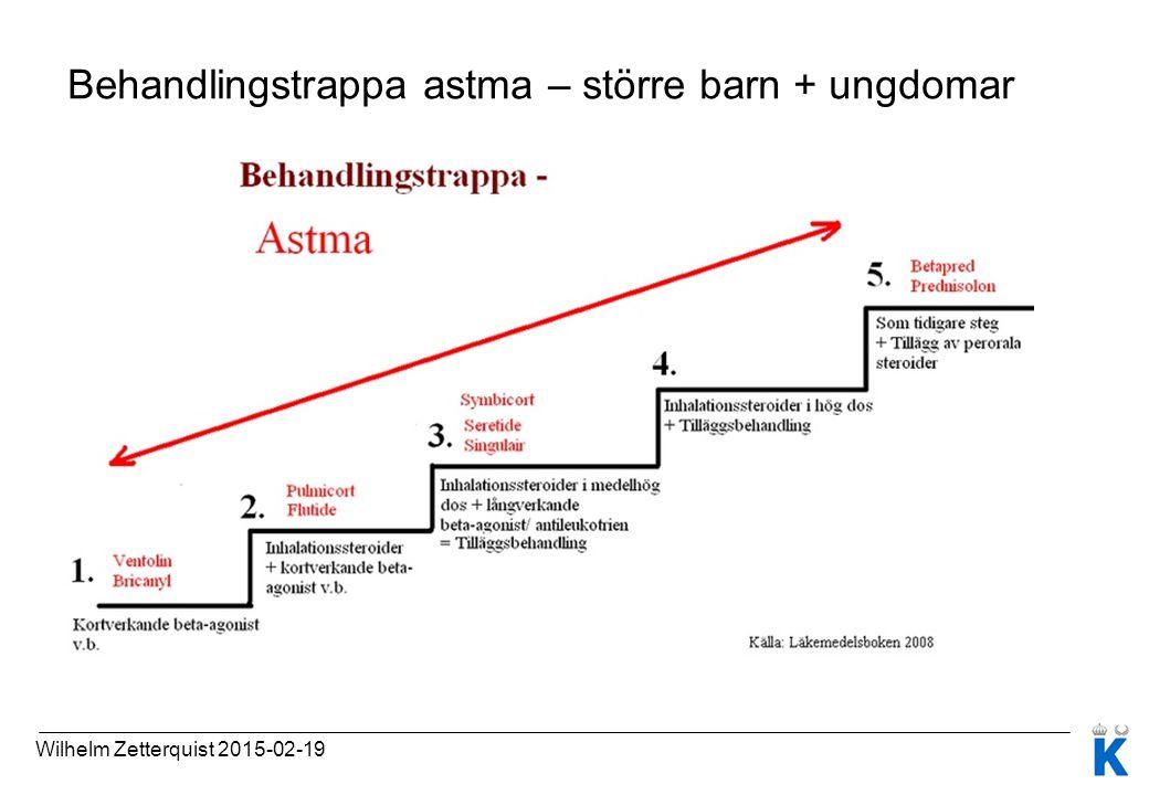 Behandlingstrappa astma – större barn + ungdomar Wilhelm Zetterquist 2015-02-19