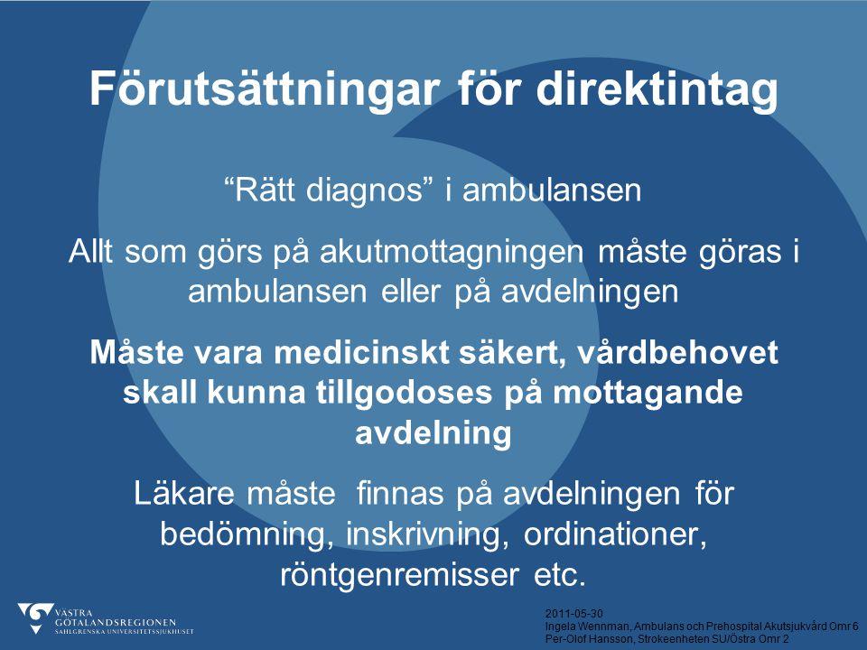 2011-05-30 Ingela Wennman, Ambulans och Prehospital Akutsjukvård Omr 6 Per-Olof Hansson, Strokeenheten SU/Östra Omr 2 Förutsättningar för direktintag