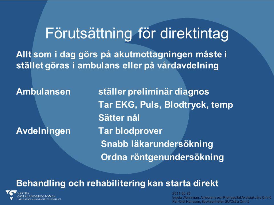 2011-05-30 Ingela Wennman, Ambulans och Prehospital Akutsjukvård Omr 6 Per-Olof Hansson, Strokeenheten SU/Östra Omr 2 Förutsättning för direktintag Al