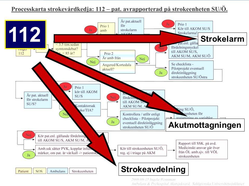 2011-05-30 Ingela Wennman, Ambulans och Prehospital Akutsjukvård Omr 6 Per-Olof Hansson, Strokeenheten SU/Östra Omr 2 112 Strokeavdelning Akutmottagni