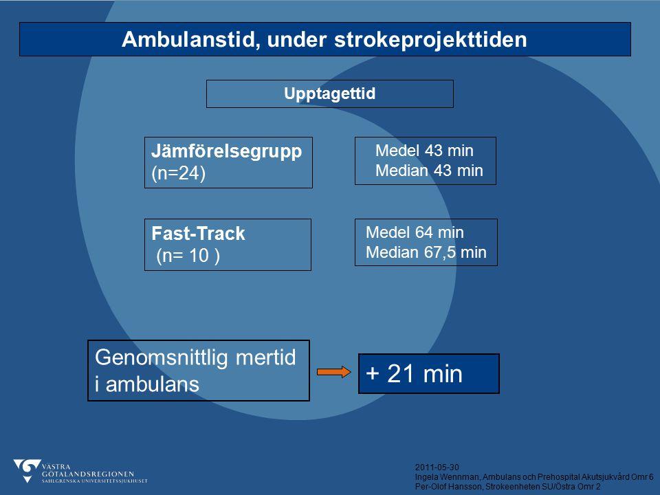 2011-05-30 Ingela Wennman, Ambulans och Prehospital Akutsjukvård Omr 6 Per-Olof Hansson, Strokeenheten SU/Östra Omr 2 Ambulanstid, under strokeprojekt