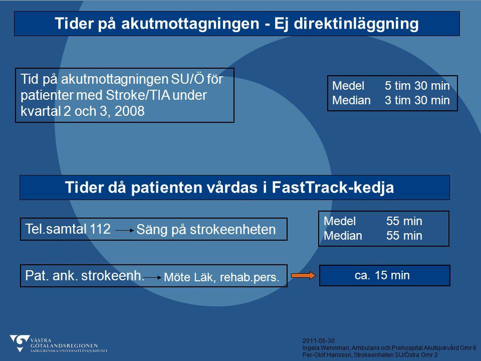 2011-05-30 Ingela Wennman, Ambulans och Prehospital Akutsjukvård Omr 6 Per-Olof Hansson, Strokeenheten SU/Östra Omr 2 Tid på akutmottagningen SU/Ö för