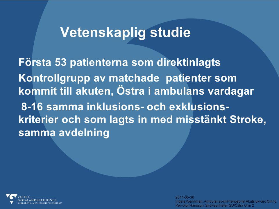 2011-05-30 Ingela Wennman, Ambulans och Prehospital Akutsjukvård Omr 6 Per-Olof Hansson, Strokeenheten SU/Östra Omr 2 Vetenskaplig studie Första 53 pa