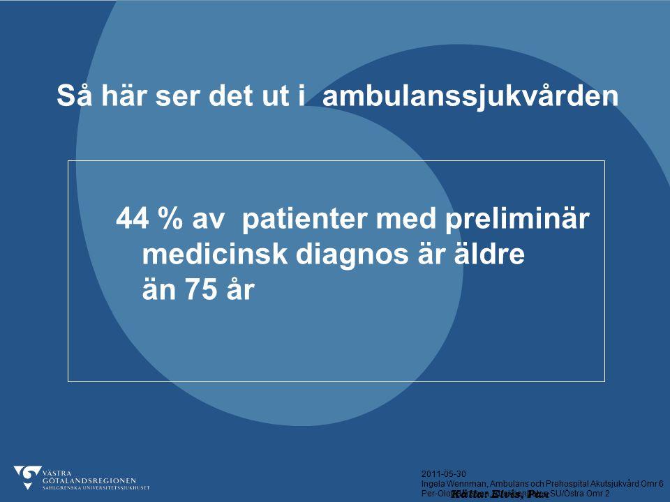 2011-05-30 Ingela Wennman, Ambulans och Prehospital Akutsjukvård Omr 6 Per-Olof Hansson, Strokeenheten SU/Östra Omr 2 Ambulens direkt n = 53 Kontrollgrupp n = 49 Medelålder (range)81 (48-94)76 (43-79) Män /kvinnor 43% / 57%49% / 51% Tidigare Stroke27 (51%)15 (31%) Hypertoni35 (66%)30 (61%) Förmaksflimmer13 (25%)13 (27%) Diabetes8 (15%)6 (12%) Byte av vårdavdelning 3 (6%)4 (8%)