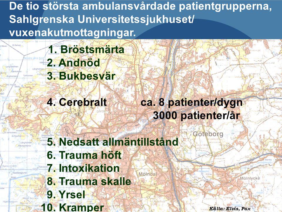 2011-05-30 Ingela Wennman, Ambulans och Prehospital Akutsjukvård Omr 6 Per-Olof Hansson, Strokeenheten SU/Östra Omr 2 De tio största ambulansvårdade p