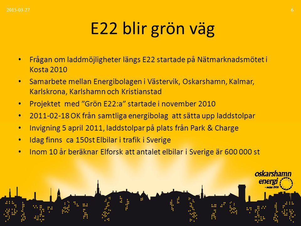 E22 blir grön väg Frågan om laddmöjligheter längs E22 startade på Nätmarknadsmötet i Kosta 2010 Samarbete mellan Energibolagen i Västervik, Oskarshamn, Kalmar, Karlskrona, Karlshamn och Kristianstad Projektet med Grön E22:a startade i november 2010 2011-02-18 OK från samtliga energibolag att sätta upp laddstolpar Invigning 5 april 2011, laddstolpar på plats från Park & Charge Idag finns ca 150st Elbilar i trafik i Sverige Inom 10 år beräknar Elforsk att antalet elbilar i Sverige är 600 000 st 2015-03-276