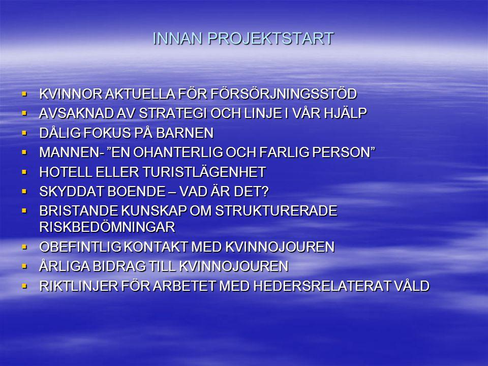 UTVECKLING AV KVINNOFRIDSARBETET 2009 / 2010  KVINNOFRIDSTEAM  VIKARIER  UTOMSTÅENDE KONSULT  HANDLINGSPLAN / RIKTLINJER REVIDERAS  IFO-PERSONAL PÅ INTERNAT  STUDIEBESÖK PÅ SPIREA OCH ATV, SAMVERKAN MED OSKARSHAMN  STRUKTURERAD SAMVERKAN I LÄNET  INFORMATION TILL LOKALA SAMARBETSPARTNERS  DAGSUTBILDNINGAR, STOCKHOLMSUTBILDNINGAR  BARNSAMTAL  SAMTALSKONTAKT MED FÖRÖVAREN  HEMSIDAN, BROSCHYRER  AKUTLÄGENHET, SKYDDAT BOENDE