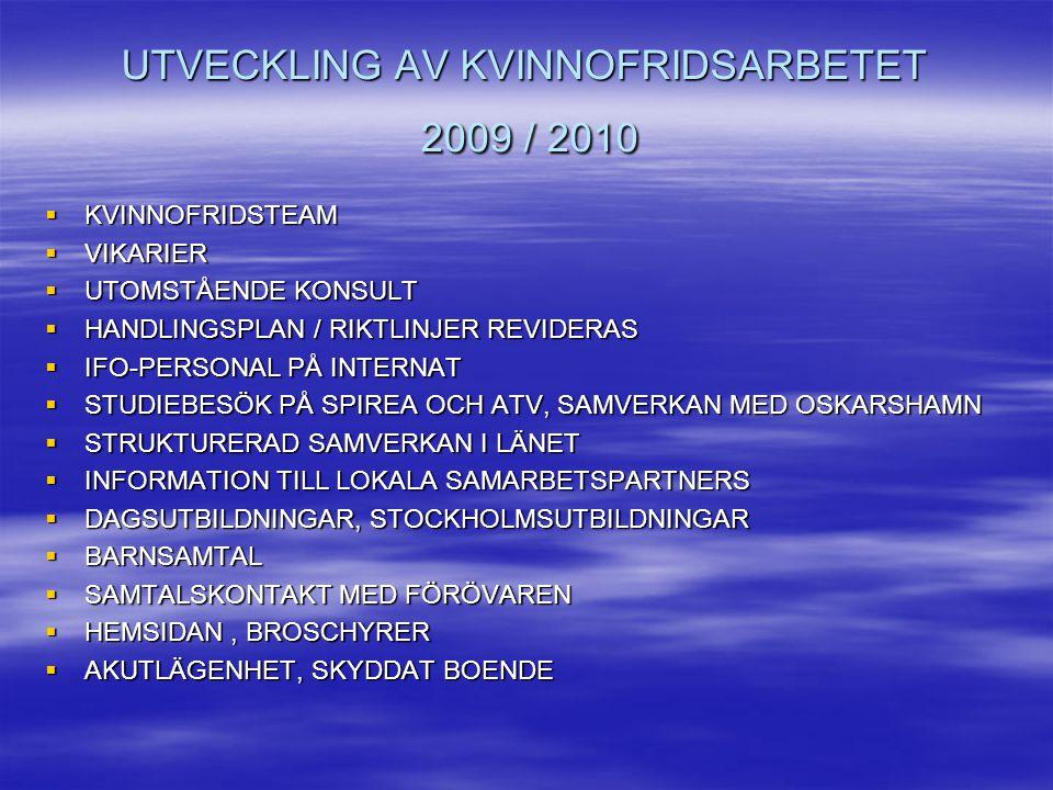 UTVECKLING AV KVINNOFRIDSARBETET 2009 / 2010  KVINNOFRIDSTEAM  VIKARIER  UTOMSTÅENDE KONSULT  HANDLINGSPLAN / RIKTLINJER REVIDERAS  IFO-PERSONAL